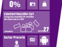 27F: Concentración de CGT en el Congreso Mundial de Móviles 2014